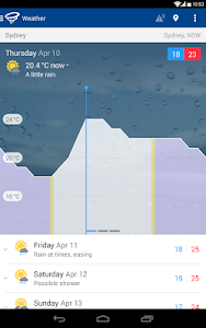 WillyWeather screenshot 8