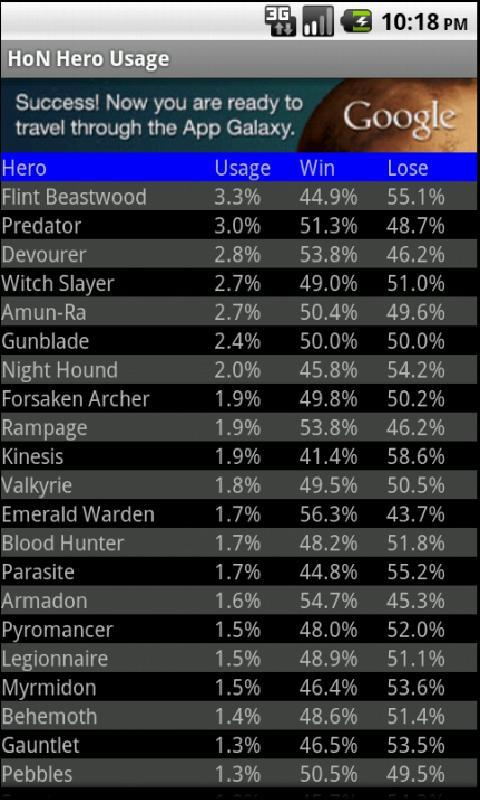 HoN Hero Usage - screenshot