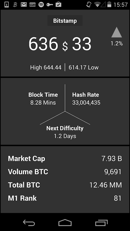 ZeroBlock- Live Bitcoin ticker - screenshot