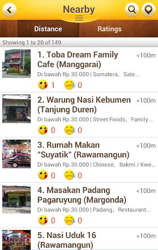 【免費生活App】OpenRice Indonesia-APP點子