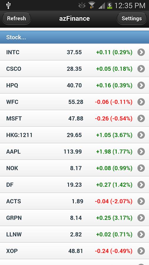 Google stock options