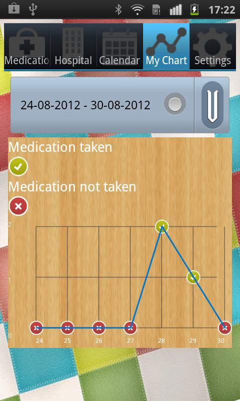 iDiary Meds- screenshot