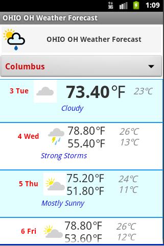 OHIO OH Weather Forecast