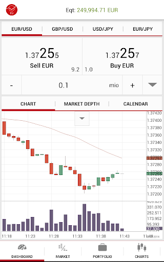 Dukascopy Europe Trader