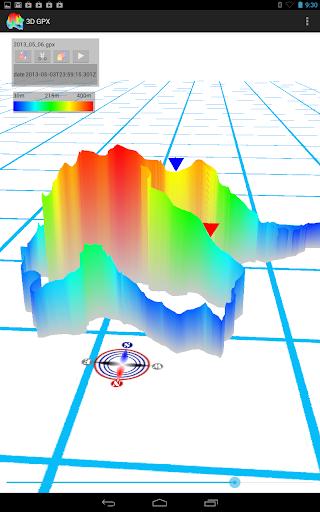 3D GPX