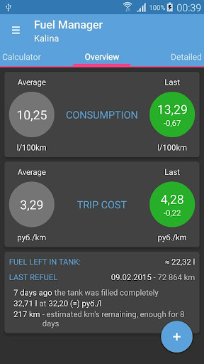 Fuel Manager Consumption