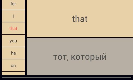 Самые частые английские слова