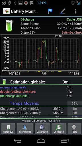 Battery Monitor Widget Pro v2.7.3 APK