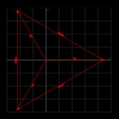 ZRLC(Circuit solver)