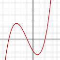 Function Plot icon