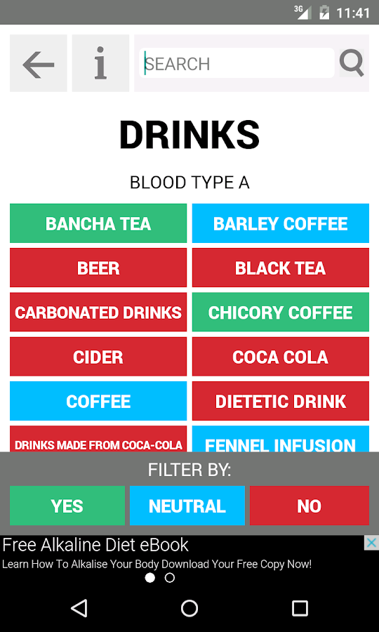 Food For Your Blood Type Diet Android Apps on Google Play – Blood Type Diet Chart