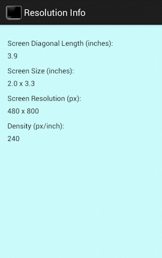 Screen Size Resolution