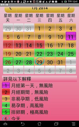 月經和生育日曆