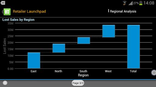 【免費商業App】SAP BusinessObjects Mobile-APP點子