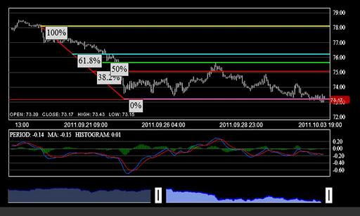 Carigold forex e market