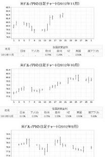 FX Forecast - náhled