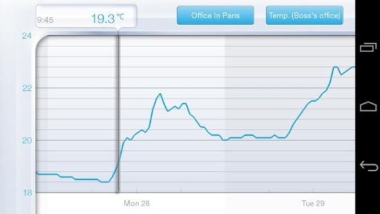 Netatmo Weather Station - screenshot thumbnail