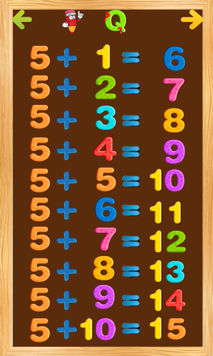 Addition Tables Exercises