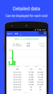 Data Usage Monitor screenshot 2