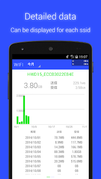 Data Usage Monitor
