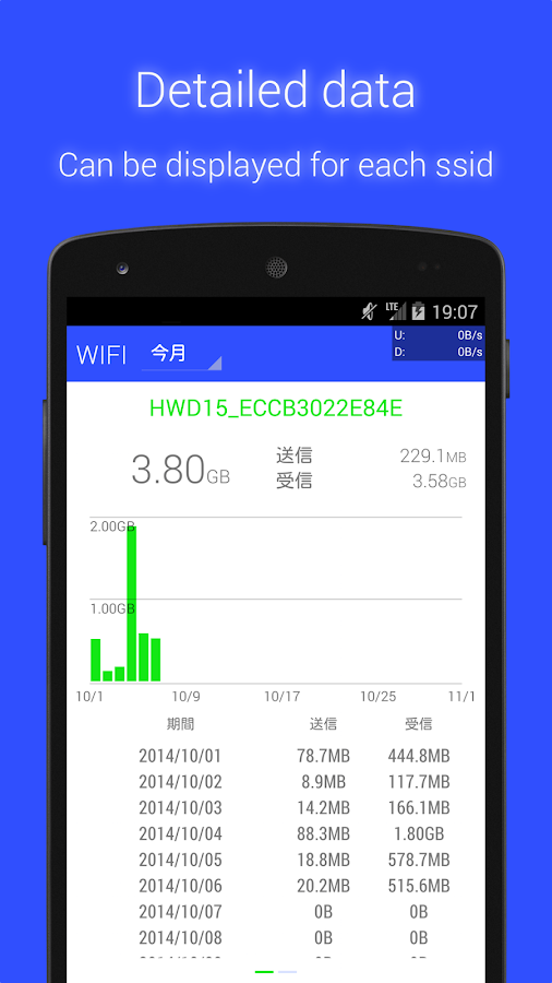 Data Usage Monitor- screenshot