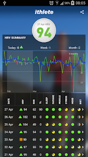 ithlete -Train.Recover.Perform - screenshot thumbnail