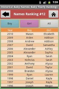 Most Popular Baby Names Screenshot Thumbnail