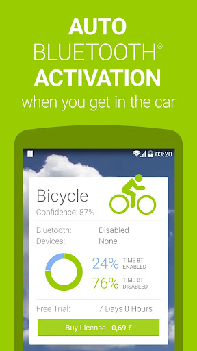 Bluetooth and SMS in Car Trial