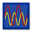 OsciPrime Oscilloscope Legacy icon