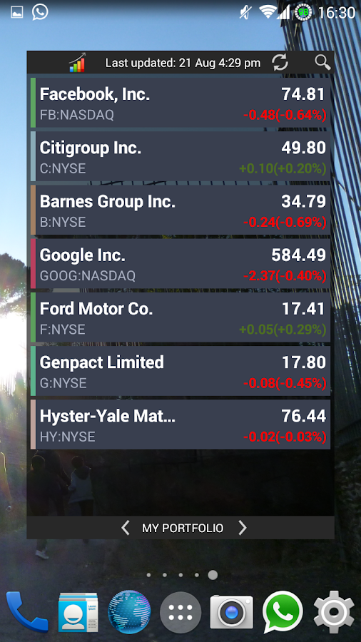 Best stocks to buy call options