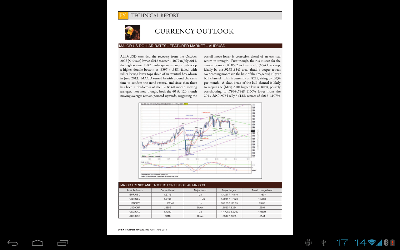 Forex trade magazine