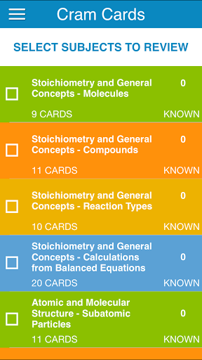 MCAT 2015 General Chemistry