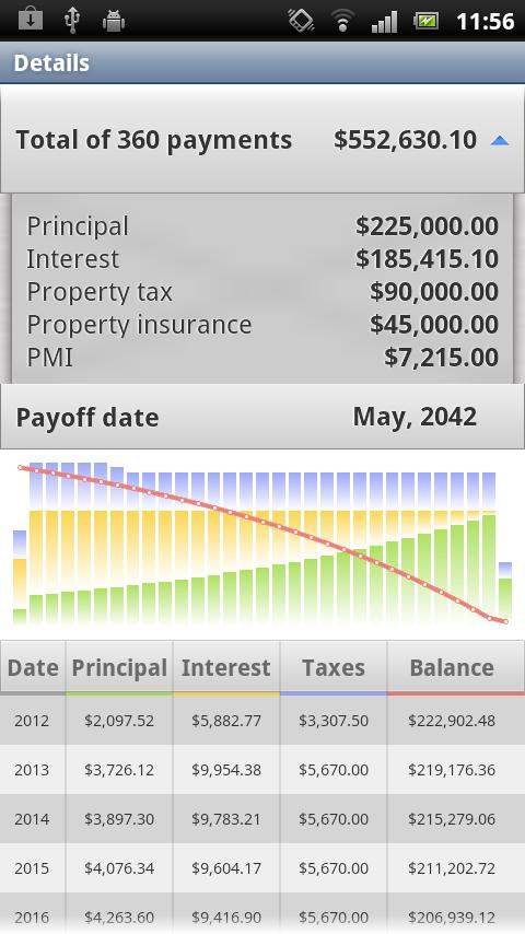 Mortgage Loan Calculator- screenshot