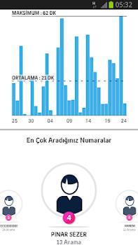 Turkcell Hesabım