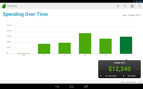 Mint: Personal Finance & Money Screenshot 25