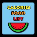 Calories Food List icon