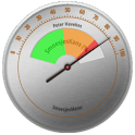 Smoesjes-Meter logo