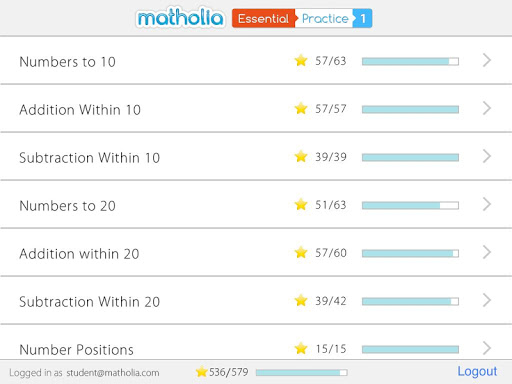 Matholia Essential Practice 1