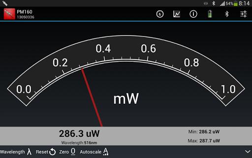 Thorlabs Optical Power Meter