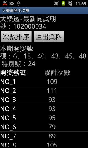 大樂透累計開獎數 包含威力彩 今彩539)