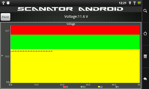 Scanator Android (OB2) - screenshot thumbnail