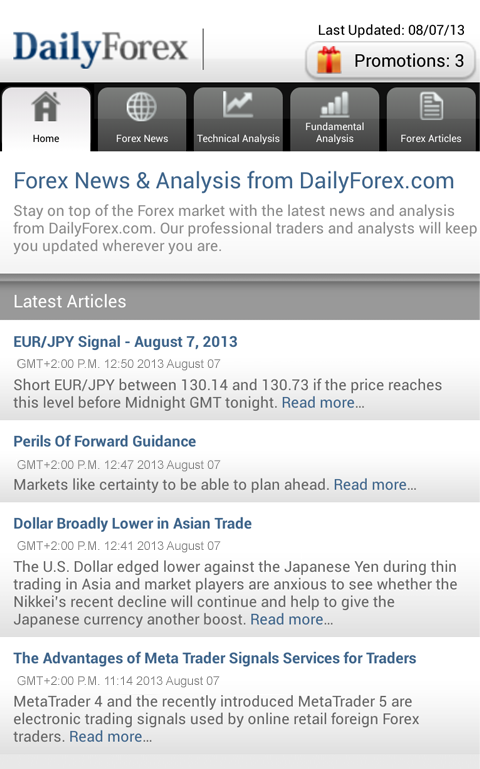 Daily forex news & analysis