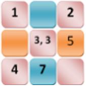 AstroPrem Numerology