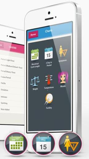 玩健康App 女性日历——经期追踪器免費 APP試玩