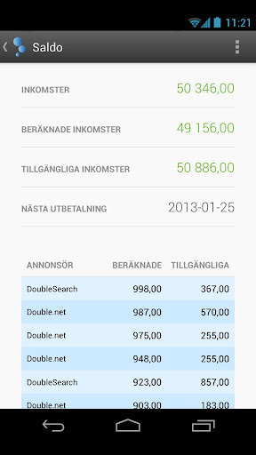 Double.net Affiliate Network
