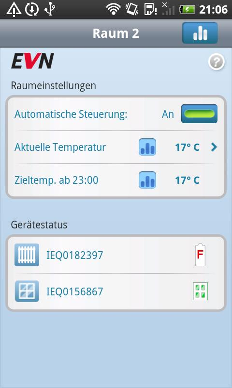 EVN SmartHome - screenshot