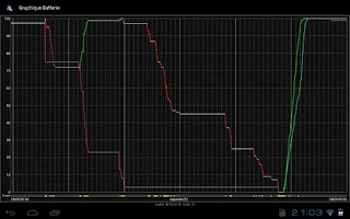 Screenshot of Transformer Battery Monitor