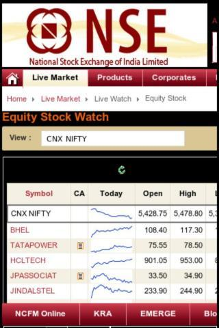 Nifty Watch