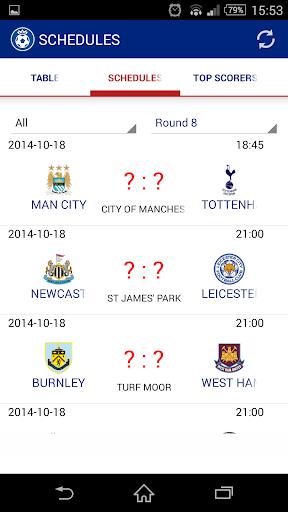 Premier League Score