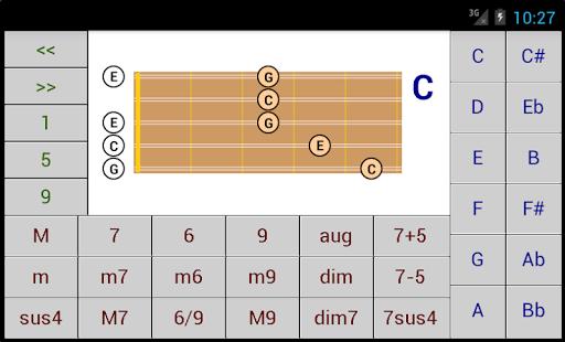 DG Charango Chord Patterns